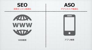 SEO:ASO-01