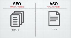 SEO:ASO-03