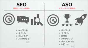 SEO:ASO-04