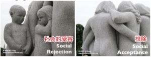 社会的受容・排除